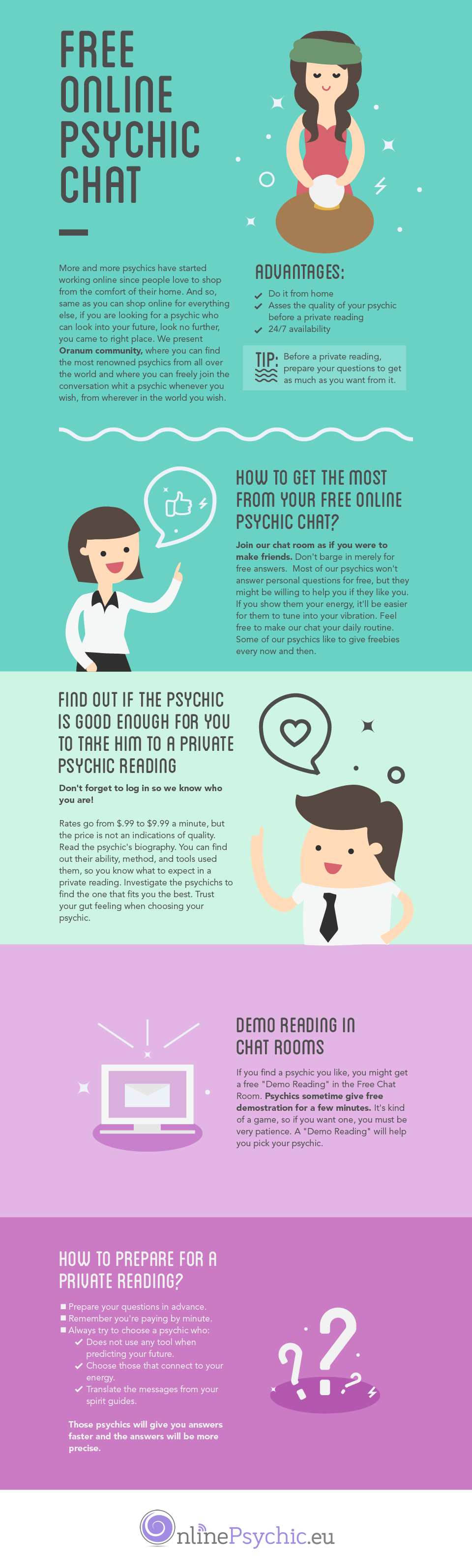 Free Online Psychic Chat - Infographic